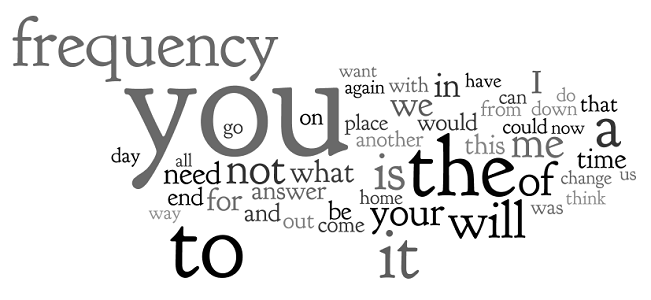 "Screen capture from ""Frequency [Tanka, Haiku]"" by Scott Rettberg and the machine (part 2 of 5)""Frequency [Tanka, Haiku]"" by Scott Rettberg and the machine (part 2 of 5). Word cloud in black and grey against a white background. Sample text: ""Frequency, you, the, to, is, need, not, come, could, now, place, it, again, this, another, me, will, do, that."""