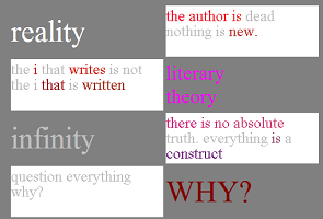 "Screen capture of ""Java Poems"" by Komninos Zervos. White and grey texts containing words and verses. Text: ""reality / the author is dead / nothing is new / the i that writes is not the i that is written / literary theory / infinity / there is no absolute truth / everything is a construct / question everything / why? / WHY?"""