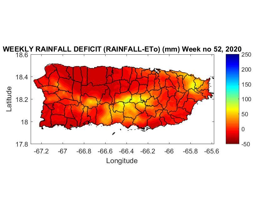 rainfall_deficit