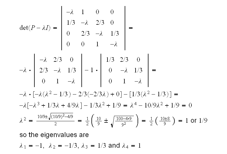 find eigen value